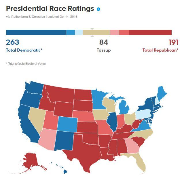 presdential-electoral-10-18