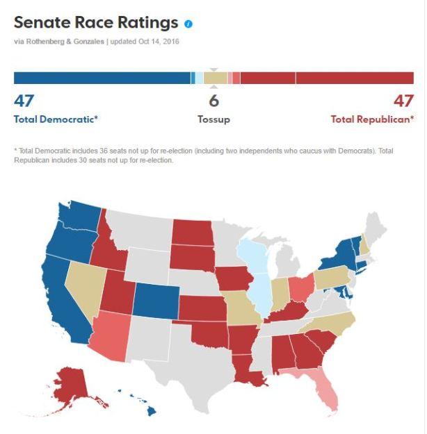 senate-race-10-18
